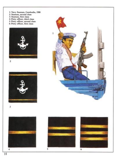 1 - Chiến sĩ Hải quân nhân dân Việt Nam tại chiến trường Campuchia năm 1988.  2, 3, 4, 5 & 6 - Các cấp bậc trong Hải quân Nhân dân Việt Nam.